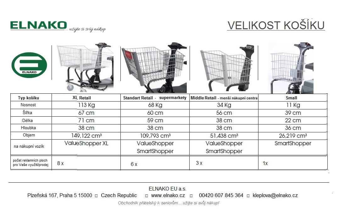 Velikost košíků k el. nák. košíkům